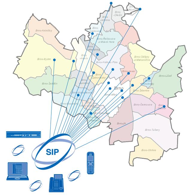 Jendnotný komunikační systém VoIP/SIP pro policii