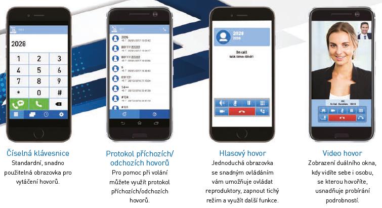 Používání aplikace Mobile Softphone